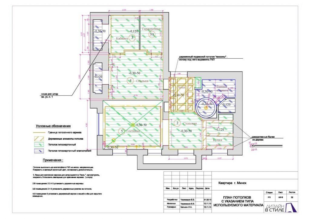План потолков с указанием типа используемого материала