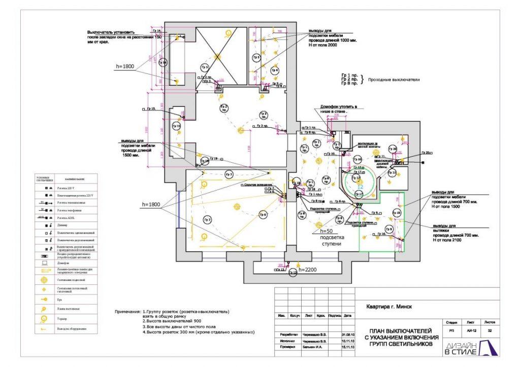 План выключателей с указанием включения групп светильников