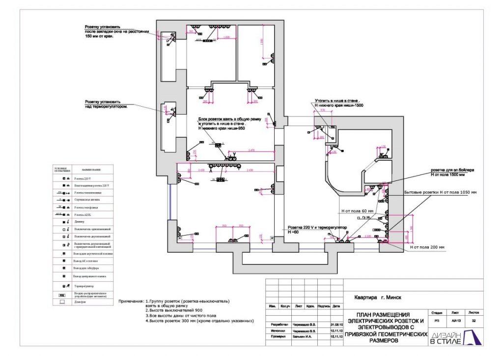 План размещения электрических розеток и электровыводов с привязкой геометрических размеров