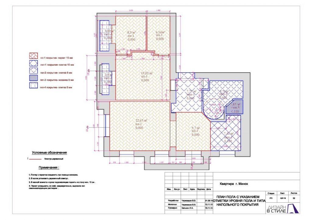 План пола с укзаанием отметки уровня пола и типа напольного покрытия