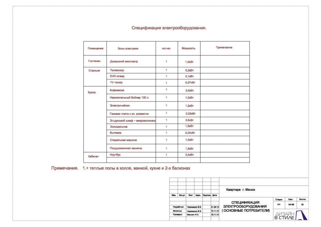 Спецификация электрооборудования