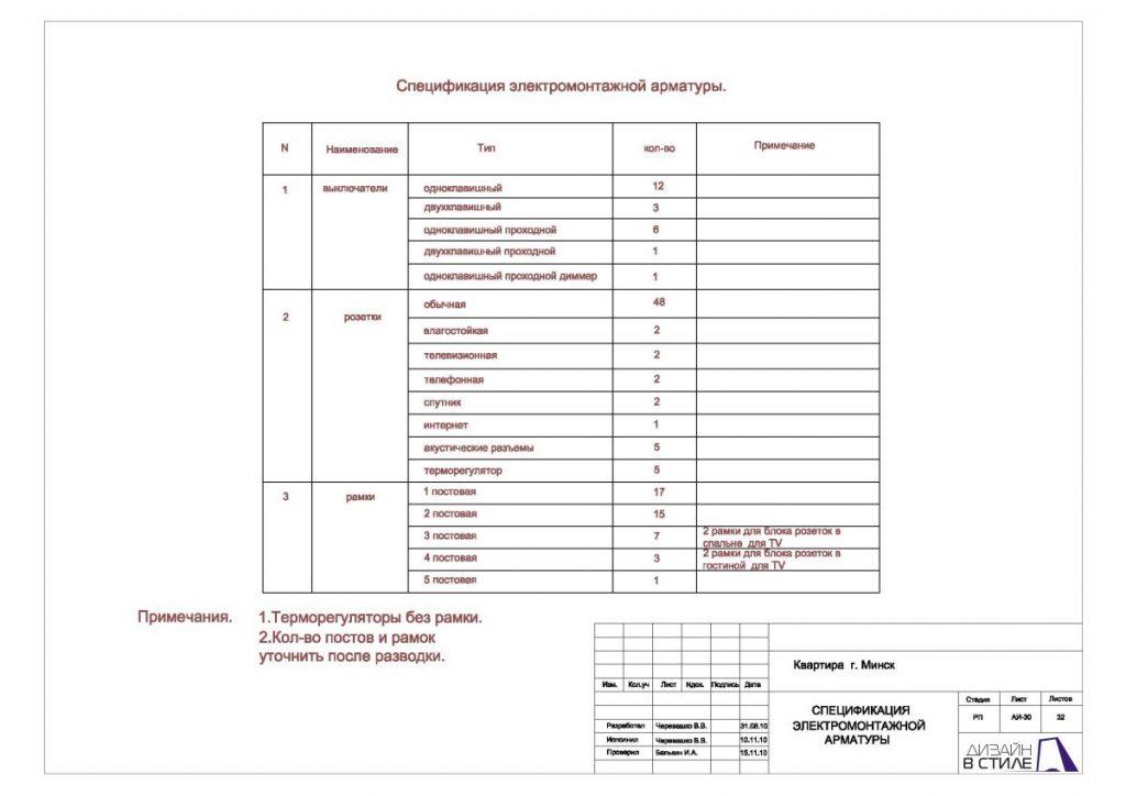 Спецификация электромонтажной арматуры